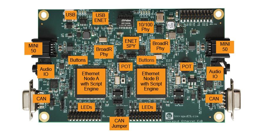 Intrepid Control Systems Ethernet Evb Details