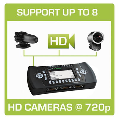HD Camera Support