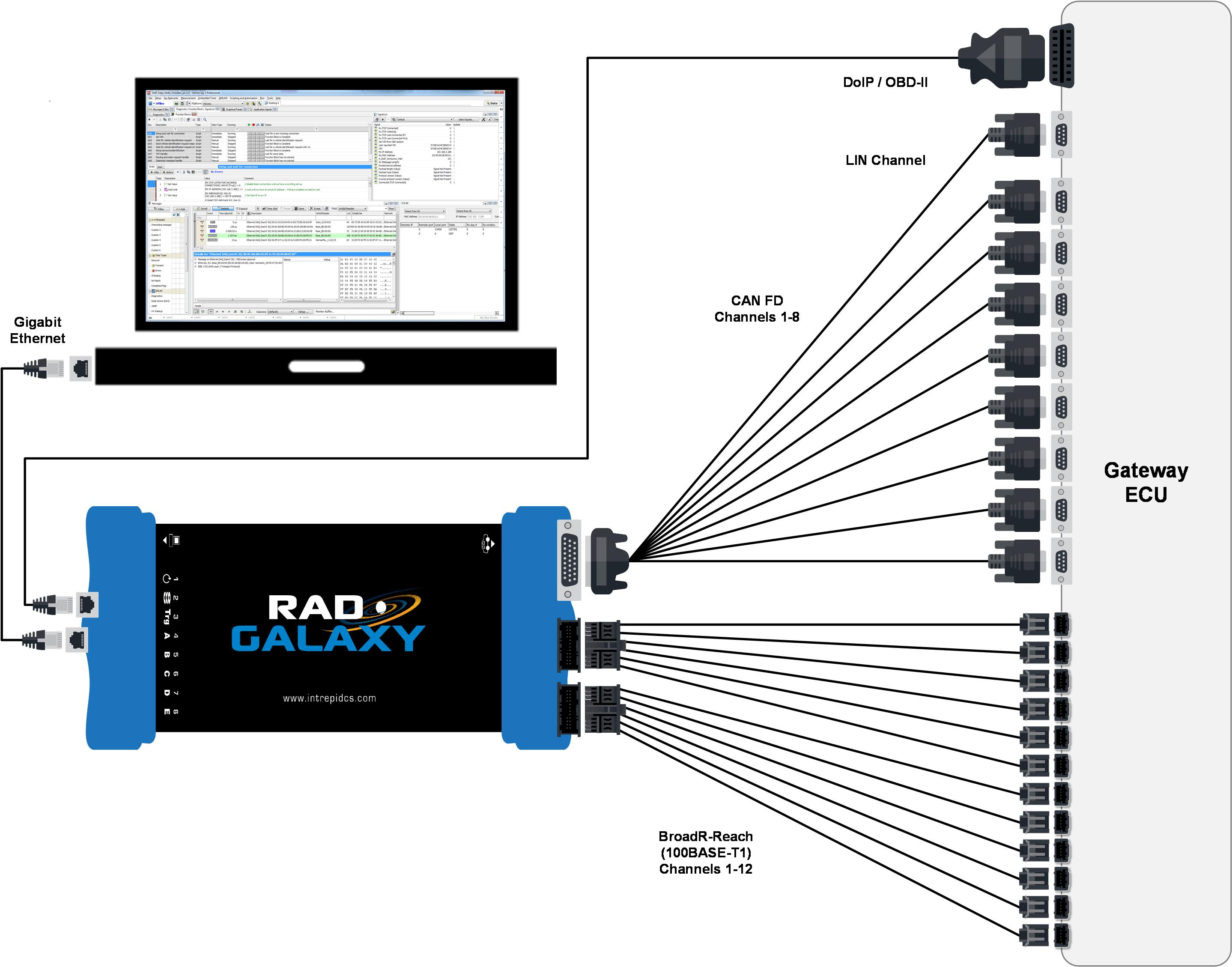 Intrepid Control Systems  U00bb Rad