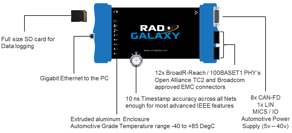 RAD- Galaxy Overview Image