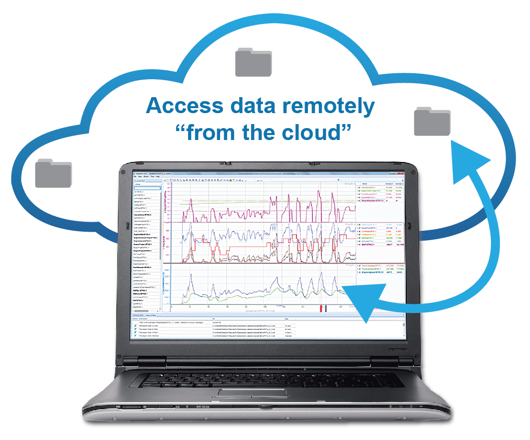 "Access data ""from the cloud"" with DataSpy"