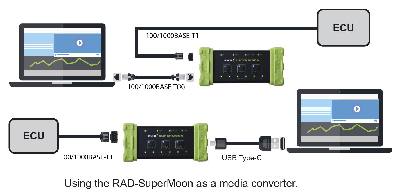 Rad video converter youtube downloader