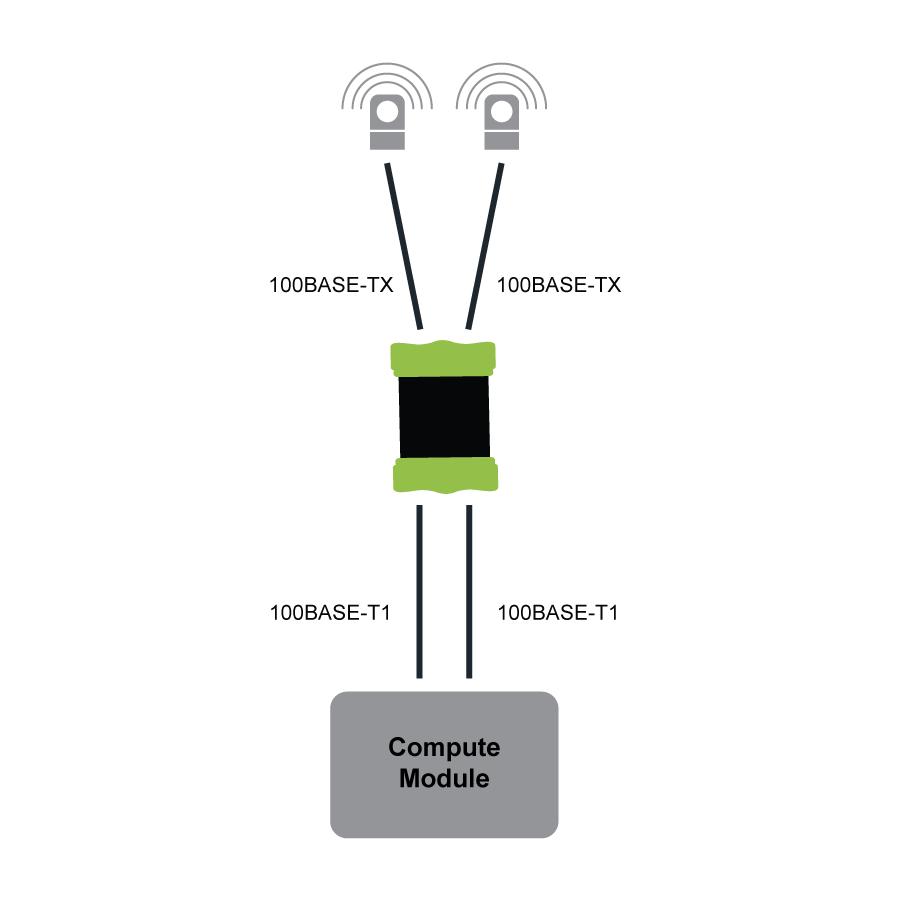 AutonomousController-LIDAR-Interfacing