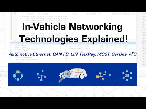 In-Vehicle Networking Technologies Compared - Automotive Ethernet, CAN-FD, LIN, FlexRay, SerDes, A2B