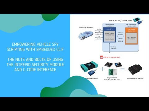 Empowering Vehicle Spy Scripting with Embedded CCIF and build an IoT application for neoOBD2 DEV
