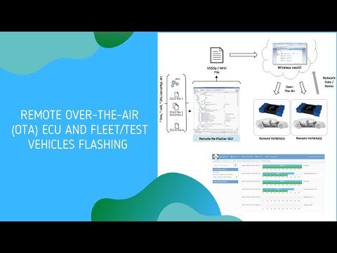 Remote Over-The-Air (OTA) ECU and Fleet/Test Vehicles Flashing